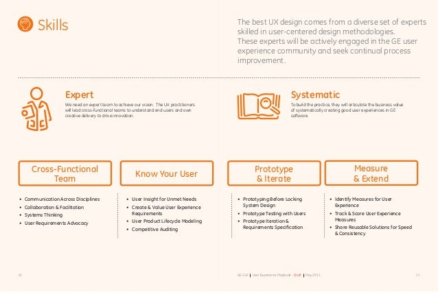 6160 GE CoE User Experience Playbook - Draft May 2011 Skills The best UX design comes from a diverse set of experts skille...