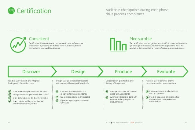 8584 GE CoE User Experience Playbook - Draft May 2011 Certification Auditable checkpoints during each phase drive process ...