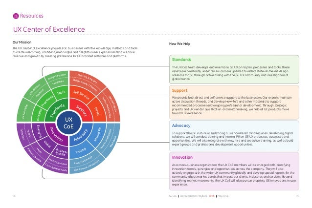 9594 GE CoE User Experience Playbook - Draft May 2011 Standards The UX CoE team develops and maintains GE UX principles, p...