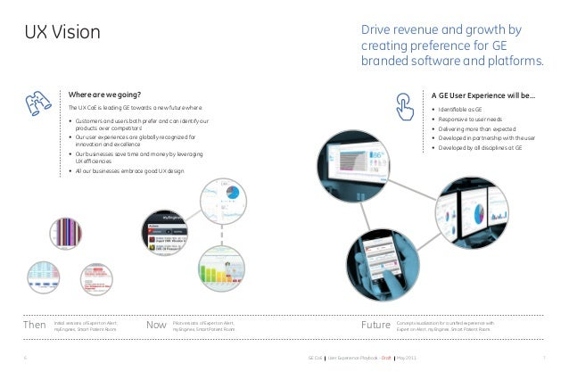 76 GE CoE User Experience Playbook - Draft May 2011 Where are we going? The UX CoE is leading GE towards a new future wher...