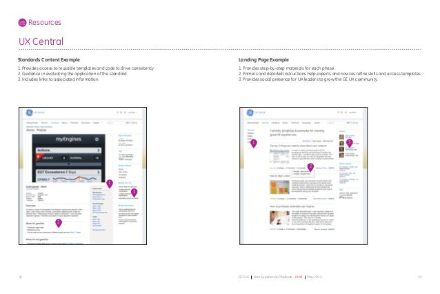 9998 GE CoE User Experience Playbook - Draft May 2011 UX Central Resources Standards Content Example 1. Provides access to...