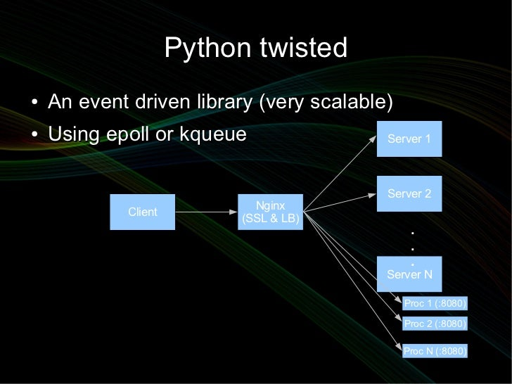 Python twisted●   An event driven library (very scalable)●   Using epoll or kqueue                 Server 1               ...