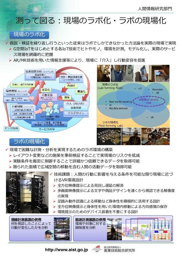 人間情報研究部門 測って図る:現場のラボ化・ラボの現場化 現場のラボ化 ラボの現場化 視線計測装置の併用 何を視認したことによって 行動が変化したかを分析 脳波計測装置の併用 環境や対象に対する 興味度を分析 -3 -2.5 -2 -1.5 -...