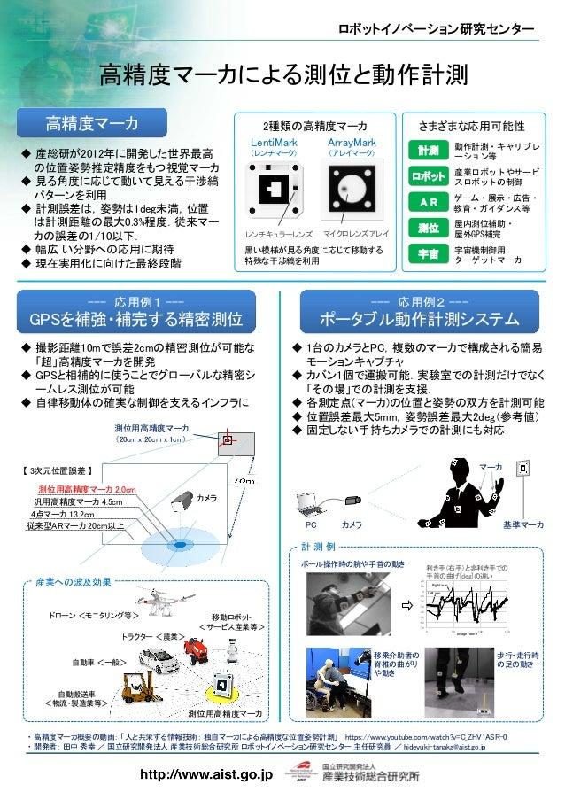 ロボットイノベーション研究センター 高精度マーカによる測位と動作計測 --- 応用例1 --- GPSを補強・補完する精密測位 ◆ 撮影距離10mで誤差2cmの精密測位が可能な 「超」高精度マーカを開発 ◆ GPSと相補的に使うことでグローバル...