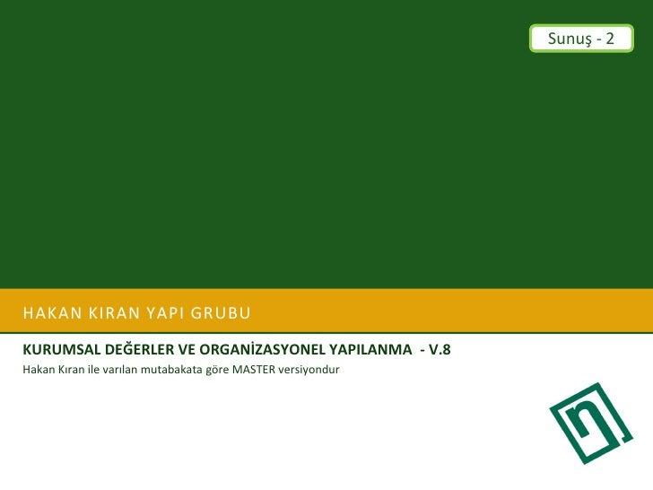 Sunuş - 2     HAKAN KIRAN YAPI GRUBU KURUMSAL DEĞERLER VE ORGANİZASYONEL YAPILANMA - V.8 Hakan Kıran ile varılan mutabakat...