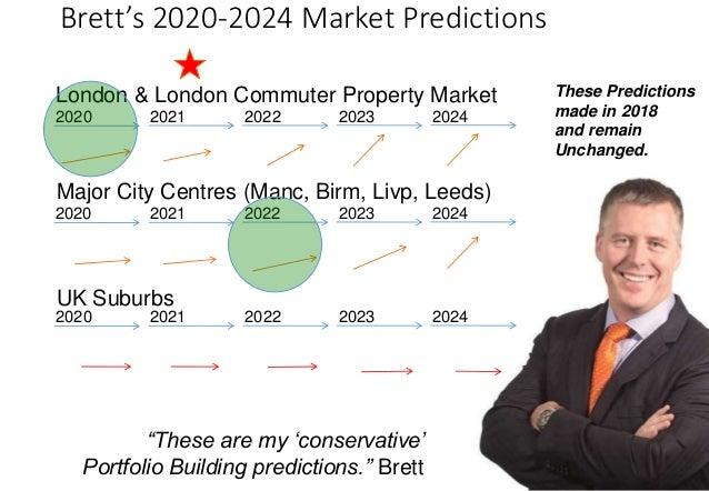 Uk property investment market 2021 mfx investments shoppers evaluator coyle