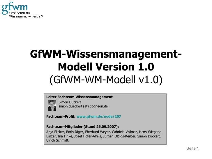 GfWM-Wissensmanagement-Modell Version 1.0 (GfWM-WM-Modell v1.0) Leiter Fachteam Wissensmanagement Simon Dückert simon.duec...