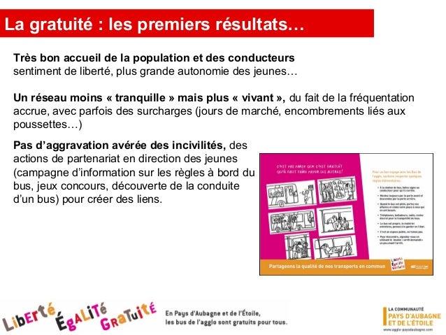 La gratuité : les premiers résultats… Etude « Un an de gratuité des transports publics » (2010) Cibles: jeunes (16-25 ans,...