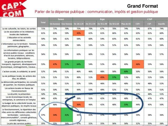 Grand Format Parler de la dépense publique : communication, impôts et gestion publique