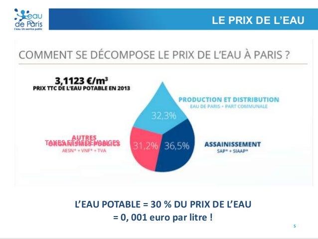 LE PRIX DE L'EAU  TAXES ET REDEVANCES  L'EAU POTABLE = 30 % DU PRIX DE L'EAU = 0, 001 euro par litre ! 5