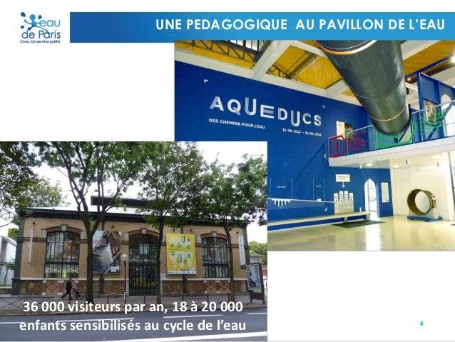 UNE PEDAGOGIQUE AU PAVILLON DE L'EAU  36 000 visiteurs par an, 18 à 20 000 enfants sensibilisés au cycle de l'eau  8