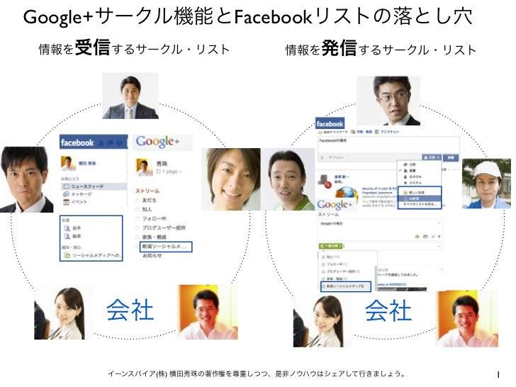 Google+サークル機能とFacebookリストの落とし穴 情報を受信するサークル・リスト                情報を発信するサークル・リスト      会社                                    会...