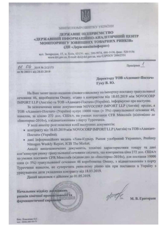 Партия контрафактных удобрений прибыла в Николаев из находящегося под международными санкциями Ирана.