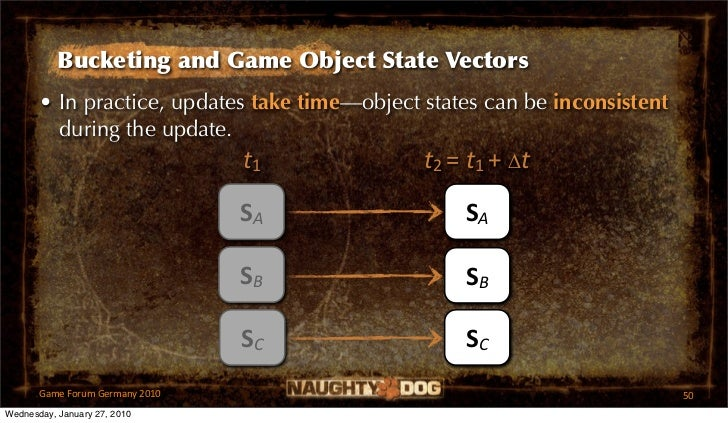 Bucketing and Game Object State Vectors       • In practice, updates take time—object states can be inconsistent         d...