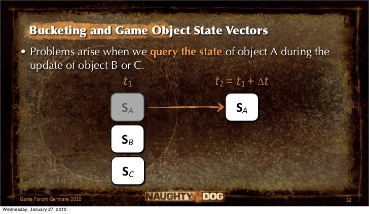Bucketing and Game Object State Vectors       • Problems arise when we query the state of object A during the         upda...