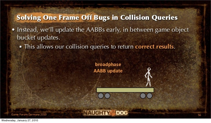 Solving One Frame Off Bugs in Collision Queries       • Instead, we'll update the AABBs early, in between game object     ...