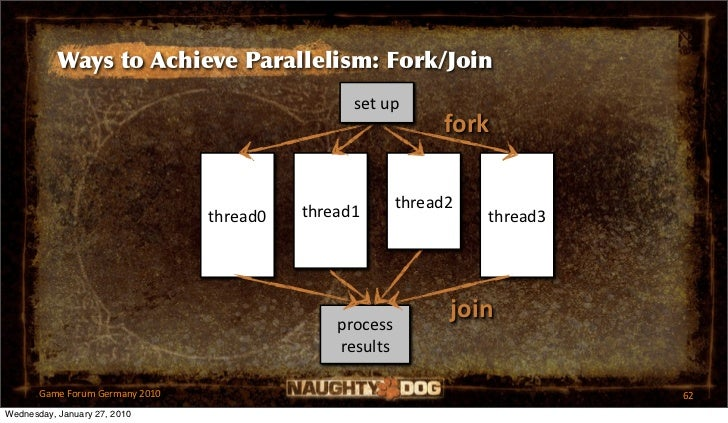 Ways to Achieve Parallelism: Fork/Join                                                 setup                             ...