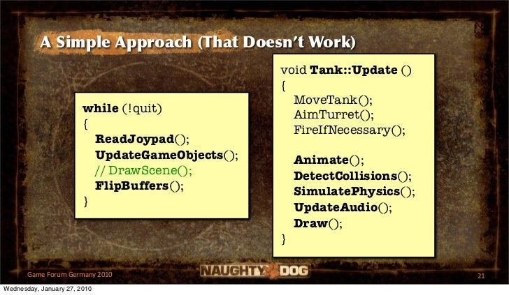 A Simple Approach (That Doesn't Work)                                                 void Tank::Update ()                ...