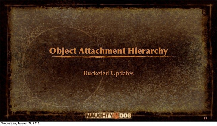 Object Attachment Hierarchy                                     Bucketed Updates                                          ...