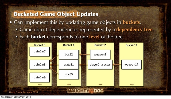 Bucketed Game Object Updates       • Can implement this by updating game objects in buckets.          Game object depende...