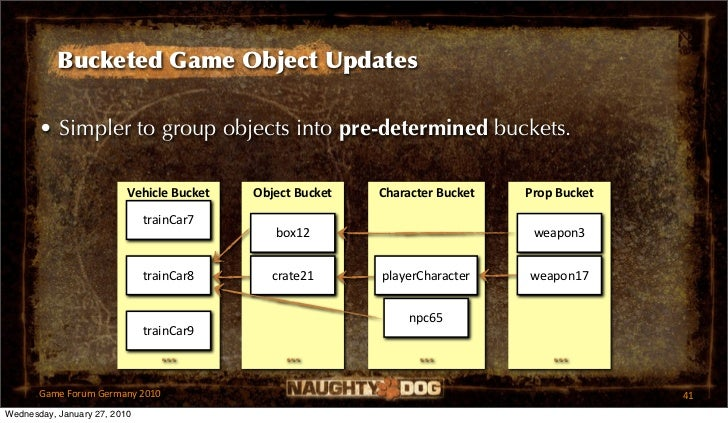 Bucketed Game Object Updates       • Simpler to group objects into pre-determined buckets.                          Vehicl...
