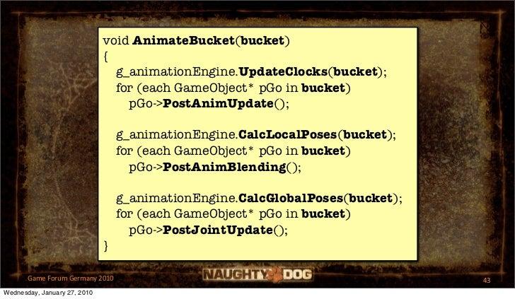 void AnimateBucket(bucket)                              {                                g_animationEngine.UpdateClocks(bu...