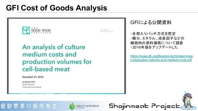 GFI Cost of Goods Analysis GFIによる公開資料 ・全部入りバッチ方式を想定 ・糖分、ミネラル、成長因子などの 細胞肉の原料価格について調査 ・2016年版をアップデートした https://www.gfi.org/f...