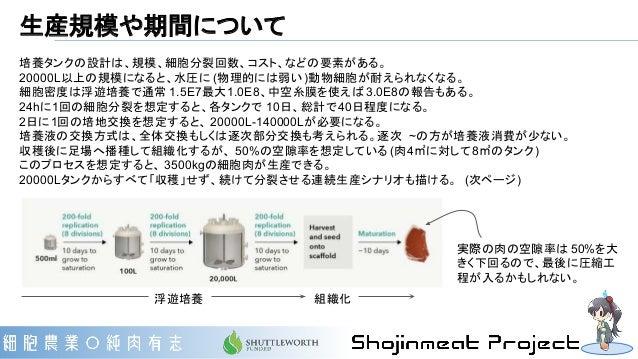 生産規模や期間について 培養タンクの設計は、規模、細胞分裂回数、コスト、などの要素がある。 20000L以上の規模になると、水圧に (物理的には弱い)動物細胞が耐えられなくなる。 細胞密度は浮遊培養で通常 1.5E7最大1.0E8、中空糸膜を使...