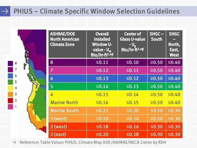 Passive House Walls And Windows For The Pacific Northwest - Ashrae climate zone map