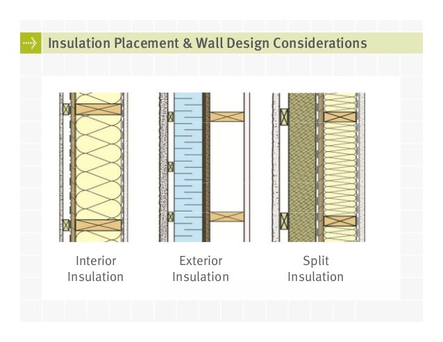 Insulation Placement U0026 Wall Design Considerations Interior ...