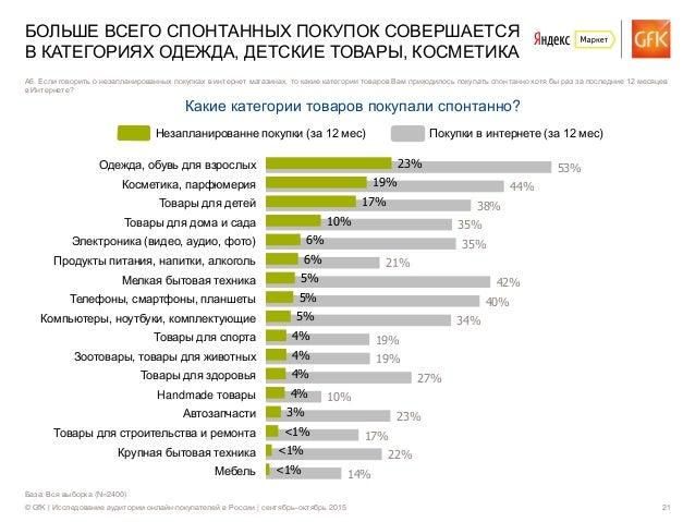 © GfK | Исследование аудитории онлайн-покупателей в России | сентябрь–октябрь 2015 21 База: Вся выборка (N=2400) БОЛЬШЕ ВС...