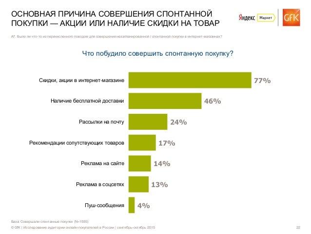 © GfK | Исследование аудитории онлайн-покупателей в России | сентябрь–октябрь 2015 22 База: Совершали спонтанные покупки (...