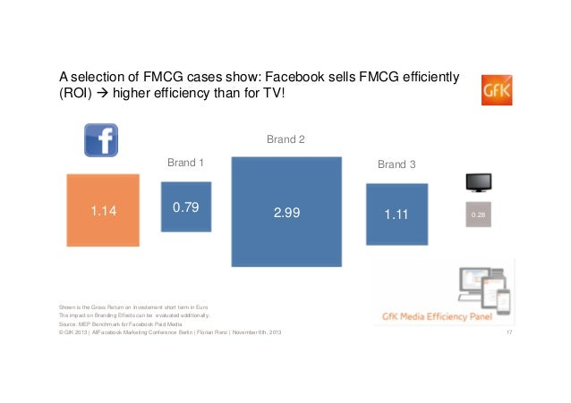 the impact of facebook What are the good and bad effects of facebook for students posted on april 22, 2014 by mariama keeping in touch with family and friends- facebook is a great way to keep in touch with your family and friends that live far away with instant messaging and even video chat.
