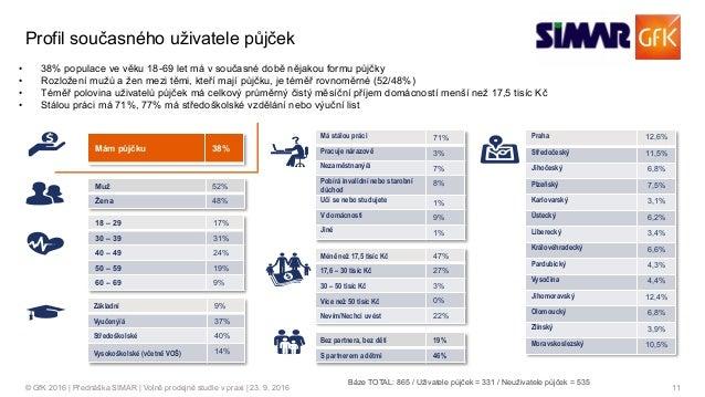 11© GfK 2016 | Přednáška SIMAR | Volně prodejné studie v praxi | 23. 9. 2016 Profil současného uživatele půjček Muž 52% Že...