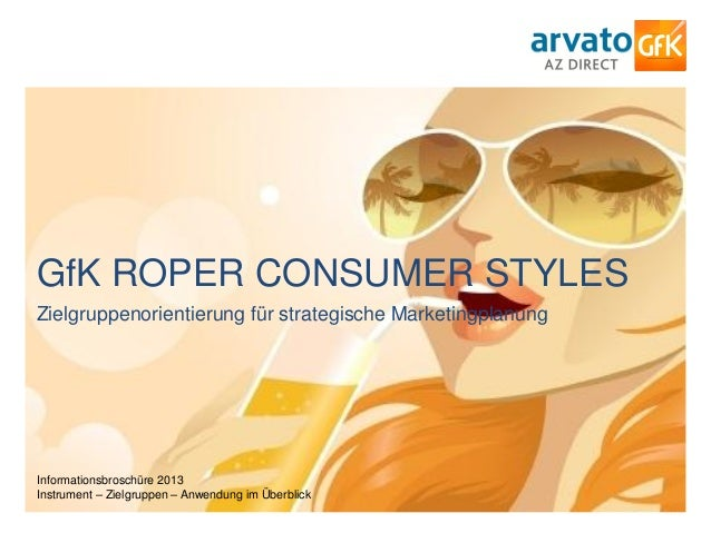 1 | AZ Direct AG | 1. Mai 2013 GfK ROPER CONSUMER STYLES Zielgruppenorientierung für strategische Marketingplanung Informa...