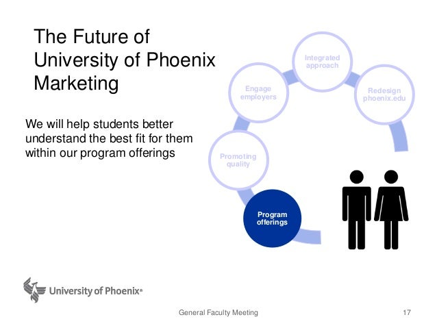 university of phoenix action research paper