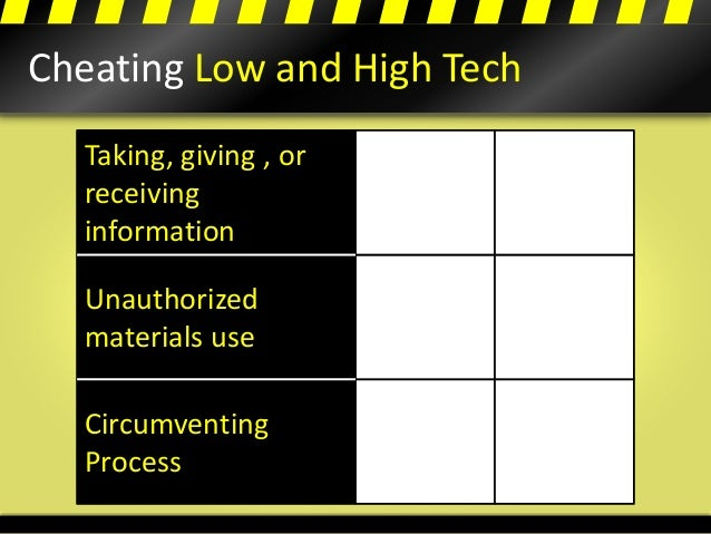 Cheating Low and High Tech Circumventing Process Unauthorized materials use Taking, giving , or receiving information