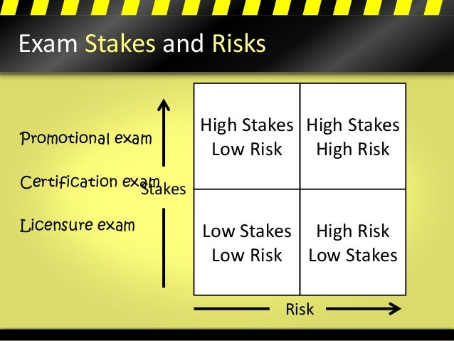 Exam Stakes and Risks High Stakes High Risk High Risk Low Stakes High Stakes Low Risk Low Stakes Low Risk Risk Stakes Prom...