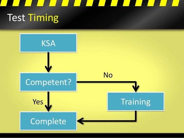 Test Timing KSA Training Complete Competent? No Yes