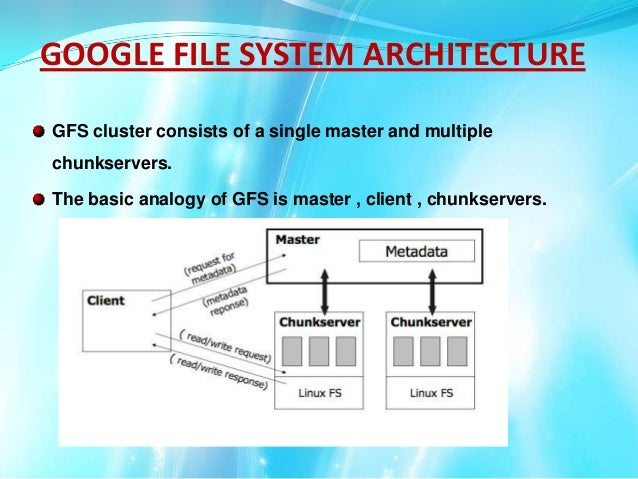 How the Google File System Works