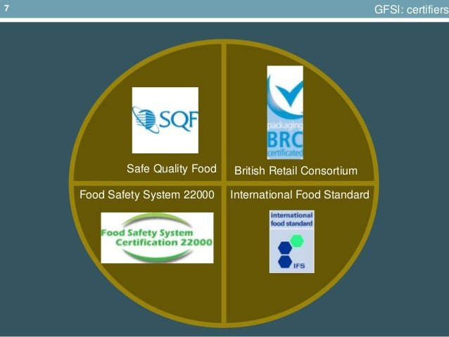 GFSI, BRC, SQF and beyond where food safety is heading and