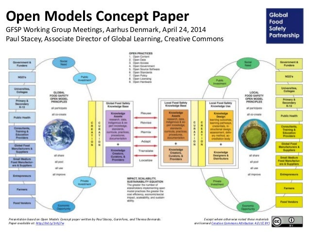 Open Models Concept Paper GFSP Working Group Meetings, Aarhus Denmark, April 24, 2014 Paul Stacey, Associate Director of G...