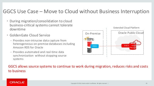 Oracle Goldengate Cloud Service Overview