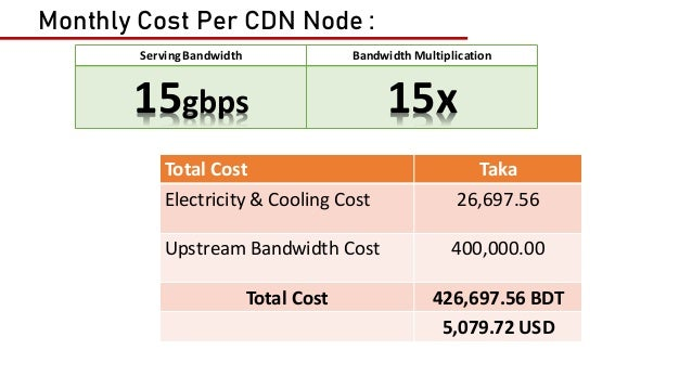 500+CDN Nodes Are working inside Bangladesh