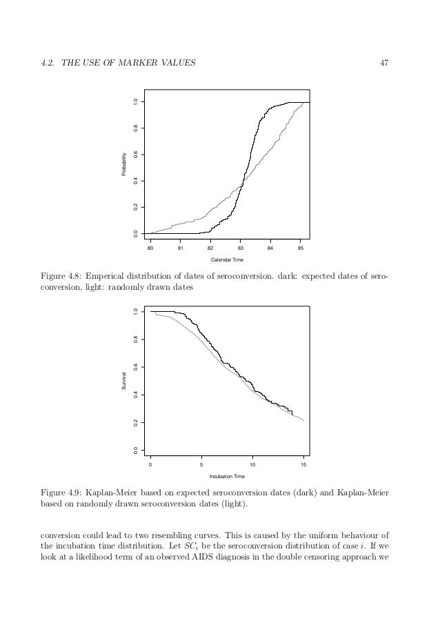 an emperical analysis on the behaviour Relating customer satisfaction to customer profitability: an empirical analysis of  the association between attitudes and behaviour.