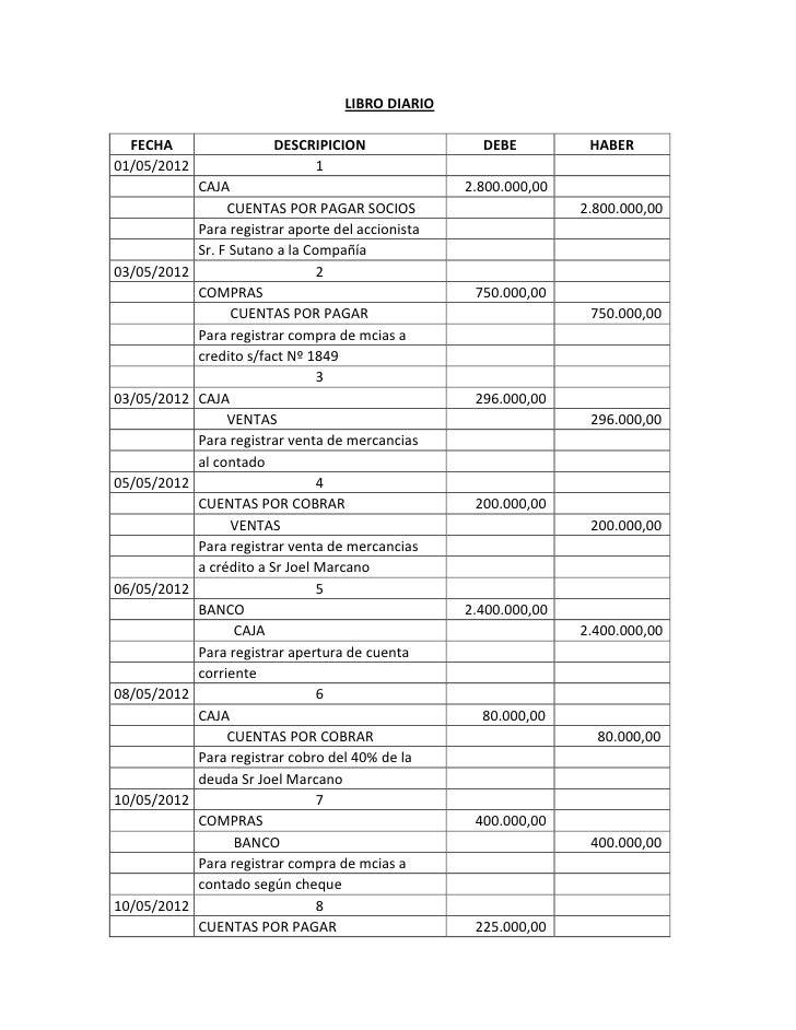 LIBRO DIARIO  FECHA                  DESCRIPICION                 DEBE          HABER01/05/2012                    1      ...