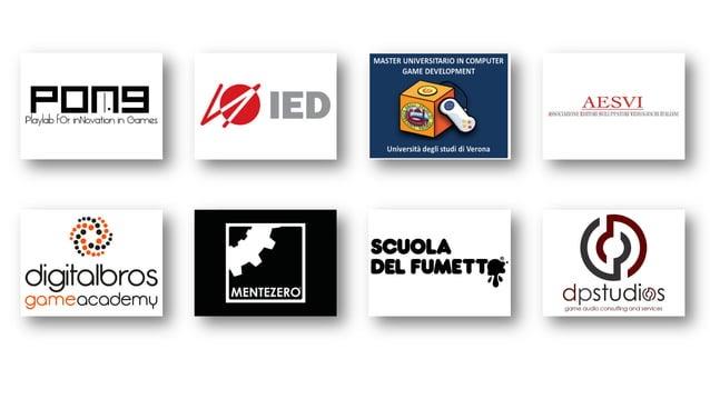 0% 5% 10% 15% 20% 25% 30% 35% Artist(2D) Artist(3D) Artist(M usic) Gam e Designer M aker Program m erSound Designer W riter