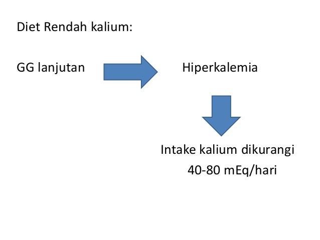 Kadar Ureum Darah (BUN) : Definisi, Nilai Normal, dan Nilai Tidak Normal