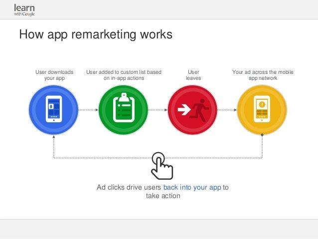 google slides remarketing presentation