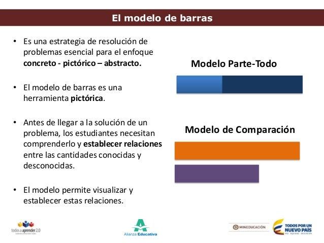 Presentacion modelo de barras for Modelos de barras
